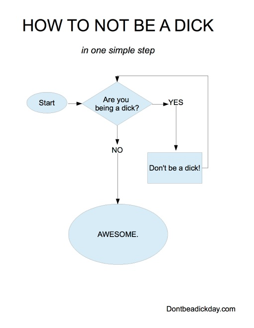 Flow chart describing how to not be a dick